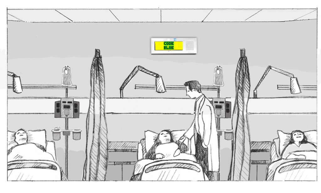A hospital ER room with patients and a doctor. A Small IP Display shows a bright yellow background for a 'Code Blue' message.