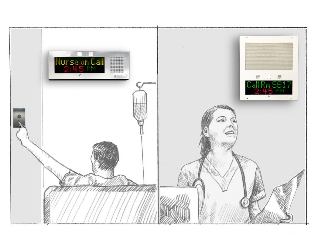 A hospital patient uses a call button and an IP display as an two-way intercom with another IP display at the nurse station.