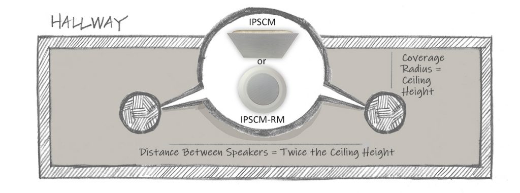 A hallway floorplan shows the distance between each Square or Round Ceiling IP Speakers as equal to twice the ceiling height.